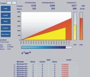 ενεργειας ελκομ en011